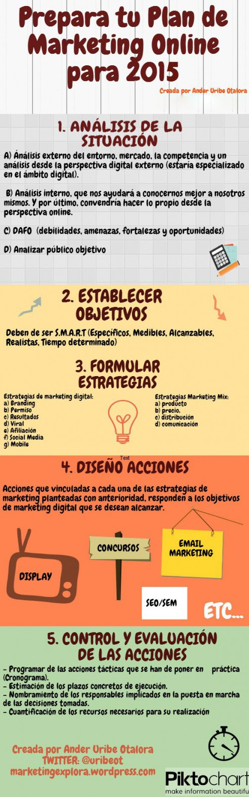 infografia_como_elaborar_tu_plan_de_marketing_online